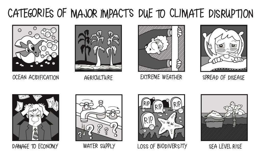 climatedisruption